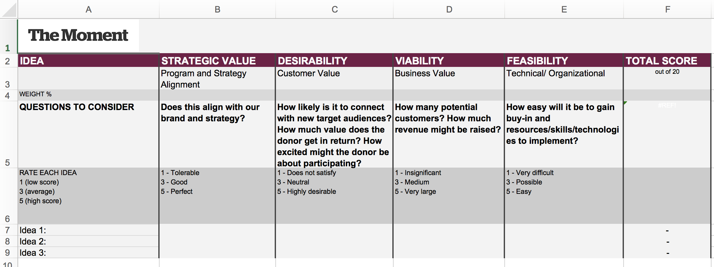The Moment Service Design Scorecard